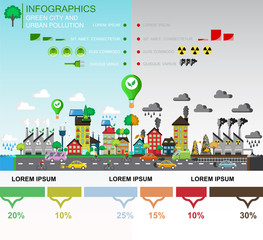 Infographic elements of  environmental pollution of the city. Comparison of Green and polluted city. For diagram, web design,  brochure,  template,  layout, banner. Vector