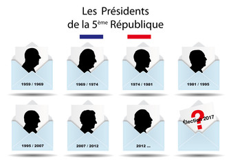 Presidents de La République - Election 2017