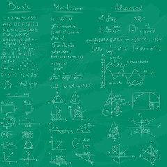 Math och Chalkboard background. Vector of Mathematics on green chalkboard. 3 different levels, basic, medium and advanced