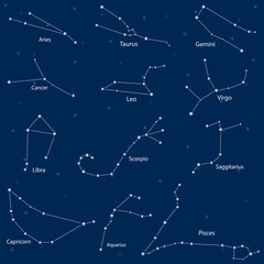 Сonstellation of the zodiac signs, vector illustration