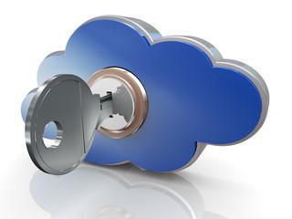 3d secure cloud computing