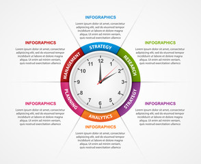 Abstract infographic with clock in the centre. Design template.