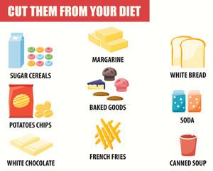 Fat Foods infographics