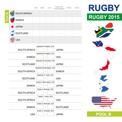 Rugby 2015, Pool B, Match Schedule, all matches, time and place.