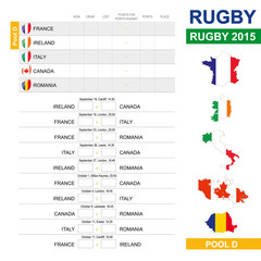 Rugby 2015, Pool D, Match Schedule, all matches, time and place.
