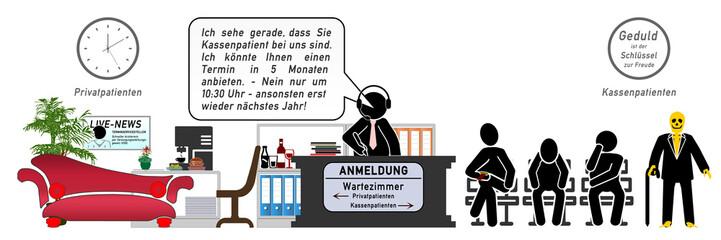 cps6 CartoonPanoramaSign - Comic: Gesetzlich versicherter Patient vereinbart einen Facharzttermin - 3zu1 g3900