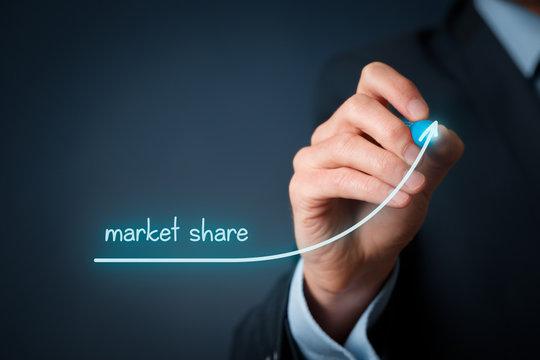 Market share increasing