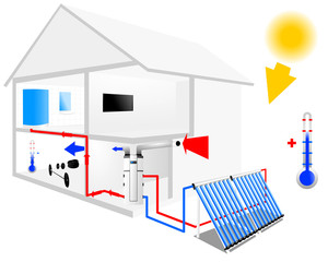 Heater with heat pump and solar collectors
