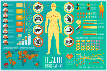 Set of Health Care Infographic elements with icons, different