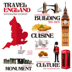 Infographic Elements for Traveling to England