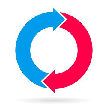 Cycle loop chart