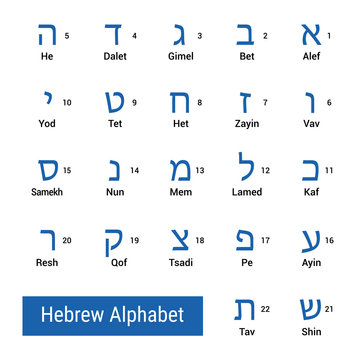Hebrew alphabet