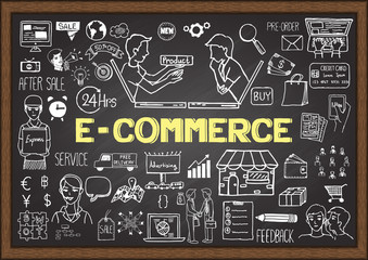 Hand drawn info graphic on chalkboard with E commerce concept.