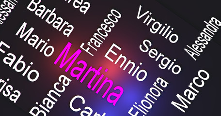 Onomastico del nome Martina