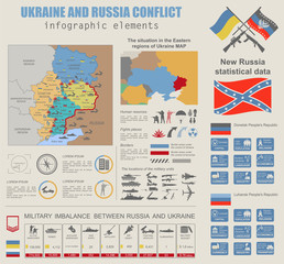 Ukraine and Russia military conflict infographic template. Situa