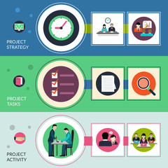 Project Management Banners