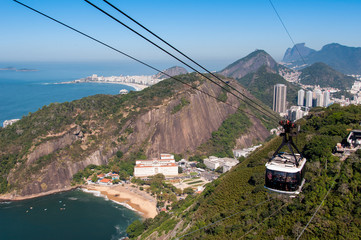 Cable Car to the Sugarloaf Mountain and Rio de Janeiro City