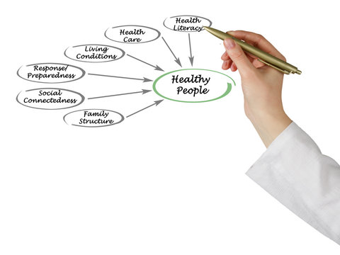 What make healthy people