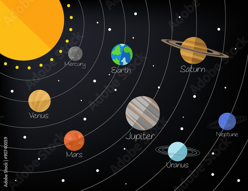 quot Solar system Vector flat illustration quot Stock image and