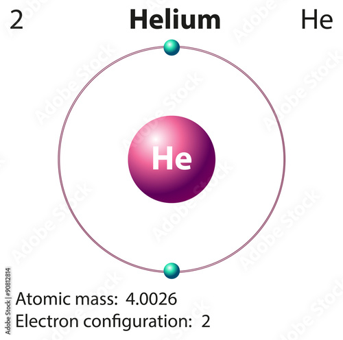 diagram representation of the element helium stock image and