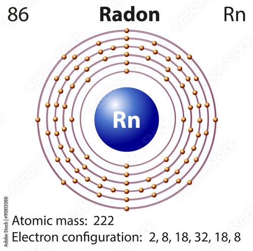 Diagram representation of the element radon stock image and royalty diagram representation of the element radon ccuart Gallery