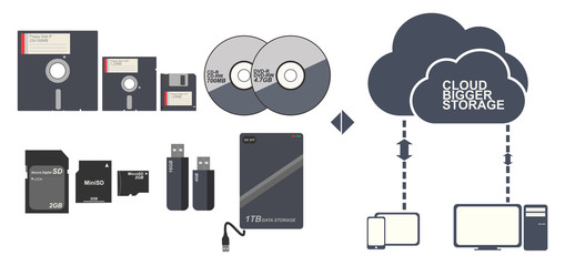 Data Storage Floppy disc CD DVD Memory card and cloud vector ill