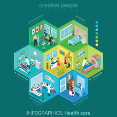 Hospital laboratory interior vector isometric medicine concept