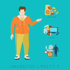 Fat man unhealthy lifestyle vector infographic: diet, sport