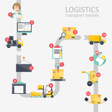Logistic infographics. Set of flat warehouse icons logistic blan