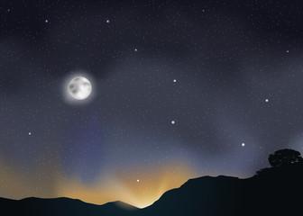 Paysage Astronomie