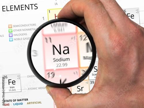 Sodium symbol na element of the periodic table zoomed with ma sodium symbol na element of the periodic table zoomed with ma urtaz Choice Image