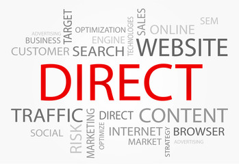 Direct words concept, Business and Internet concept