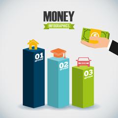money infographic