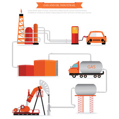 Gas and oil industrial infographic.