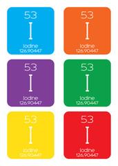 Informative Illustration of the Periodic Element - Iodine