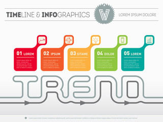 Infographic timeline with five parts. Time line of tendencies an