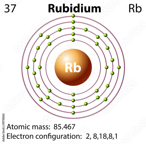 symbol and electron diagram for rubidium stock image and royalty
