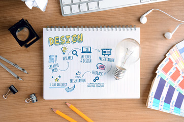 Creative concept for design process, for designers and developers. Concept can be used for several purposes like website banner, background, poster, presentation templates and marketing materials.