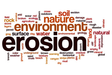 Erosion word cloud concept Wall mural