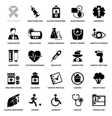 Diabetes Mellitus medical vector black icon set