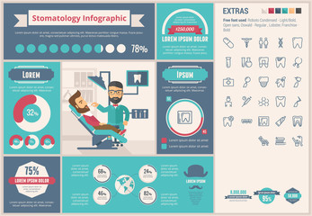 Stomatology flat design Infographic Template