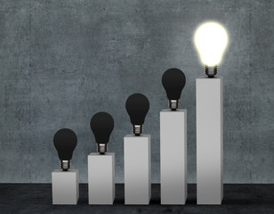 Business graph and light bulb on background