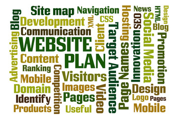 Website Plan word Cloud
