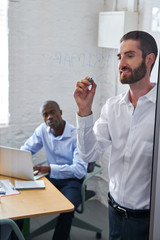 exploring business ideas