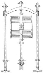 Plan view of the dynamometer of the Eastern company, vintage eng