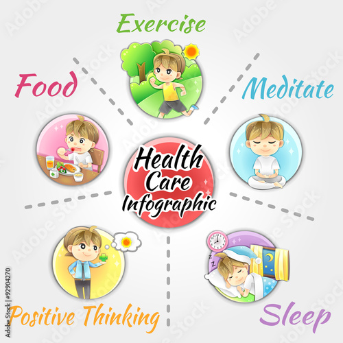 How to good health and welfare infographic template design layout by