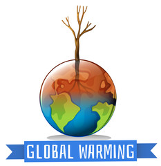 Global warming and sign
