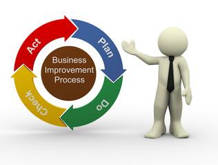 3d man with business improvement plan