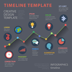 Timeline flat vector infographics template: time line graph
