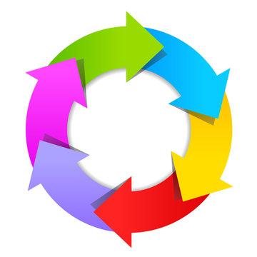 6 arrows wheel diagram